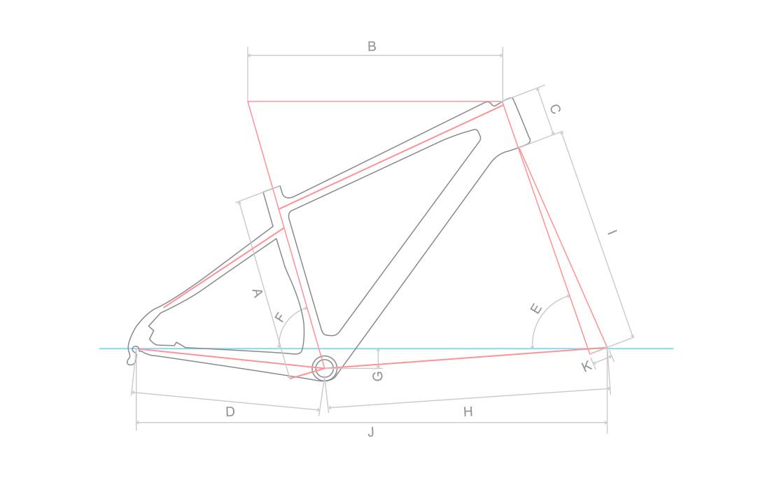 Audax Auge 50 Carbon - Quadro e Geometria