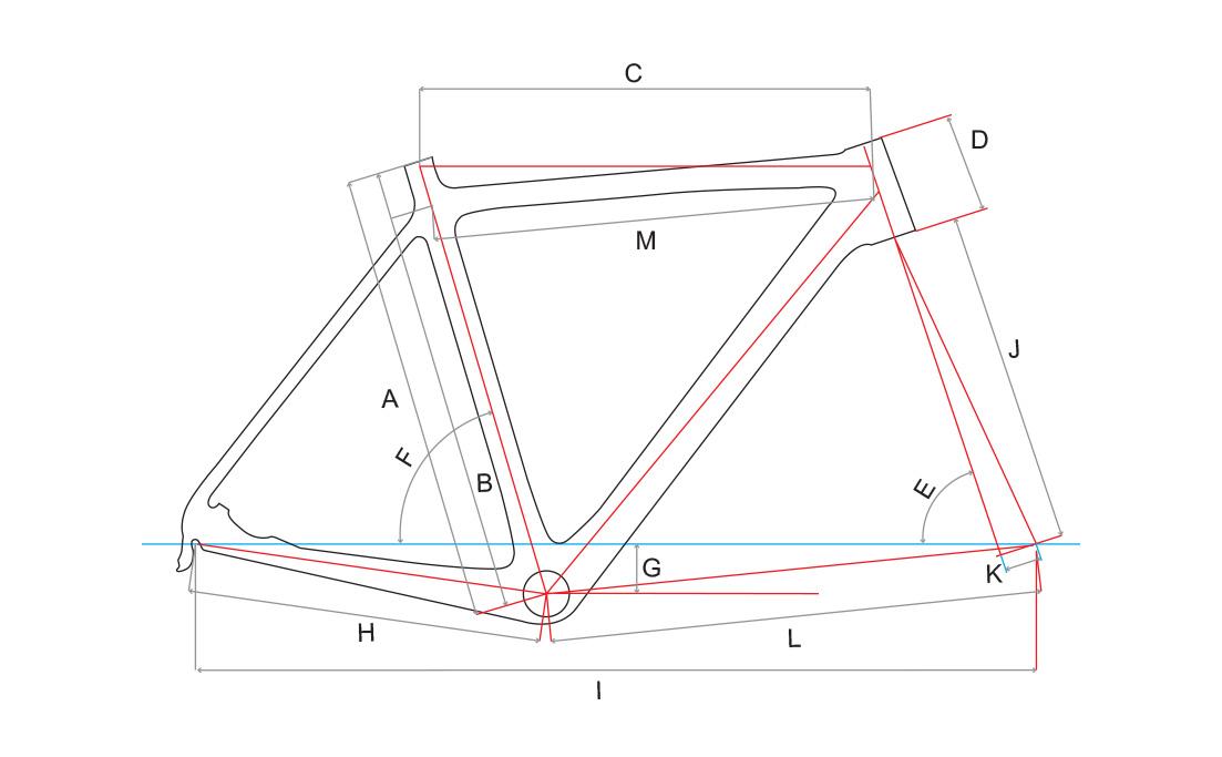 Ciclocross Audax Flanders 105