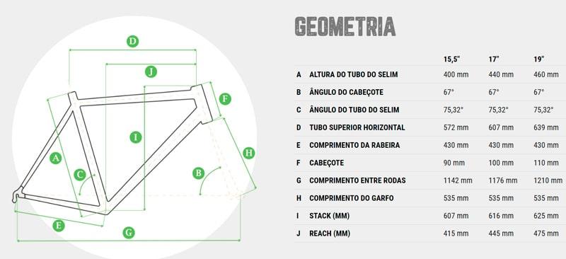 Geometria Oggi Cattura Pro T20 GX
