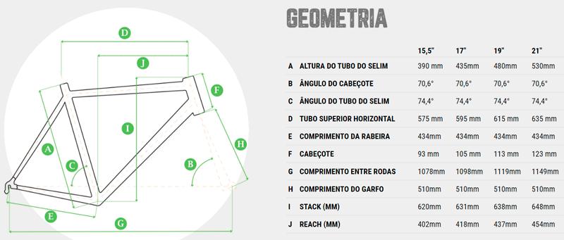 Geometria Oggi Agile PRO GX 2021